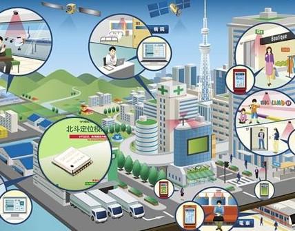 GNSS一体化解决方案模块SKG09D的应用特点及适用范围
