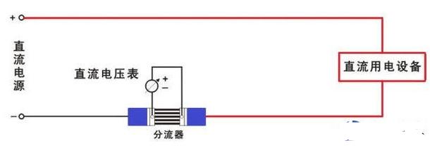 电流互感器如何测量大电流