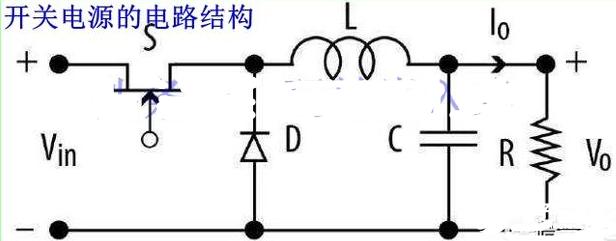 开关电源如何抑制纹波和减小高频噪声