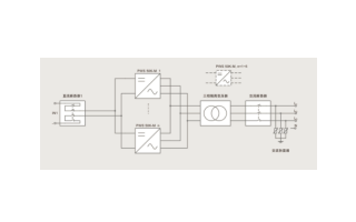 儲能系統核心設備 儲能變流器測試應用