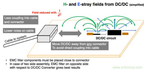 如何减少PCB元器件的磁场辐射