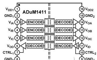 ADuM系列隔离器的比较优势与应用分析