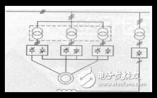 大功率變頻器的綜合因素考慮及在熱軋領域的應用分析