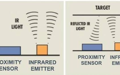 紅外接近傳感器的工作原理解析
