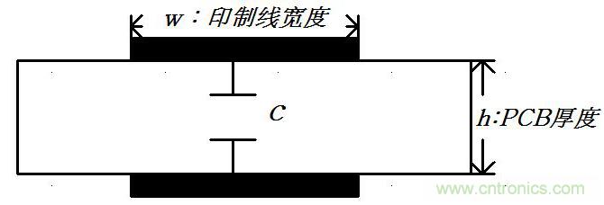 线间寄生电容在容性串扰中的作用是什么