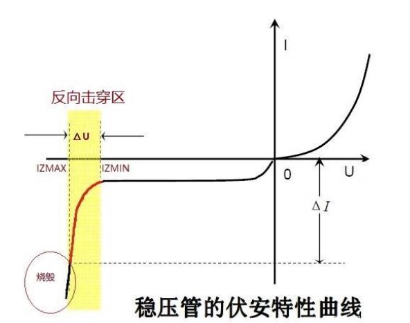 稳压二极管可以串联使用吗