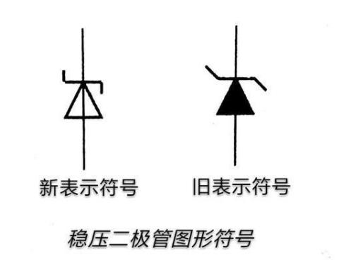 穩壓二極管與普通二極管的區別