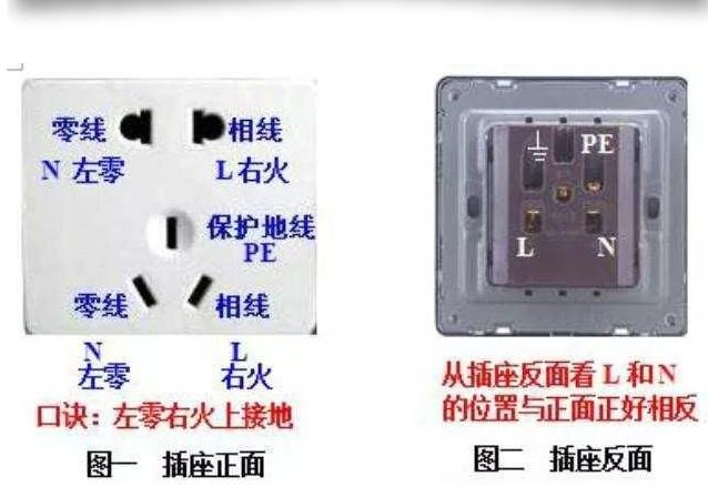插座左零线右火线的原因