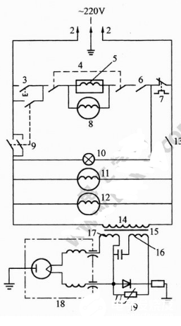 微波炉电路的工作原理解析