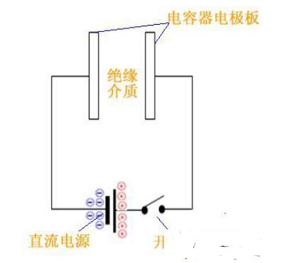电容器的放电时间与什么有关