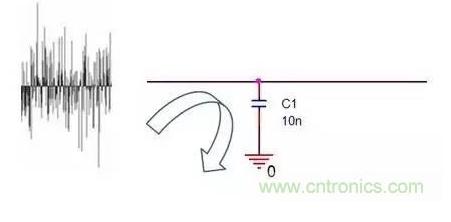 電容在電路板中的作用是什么