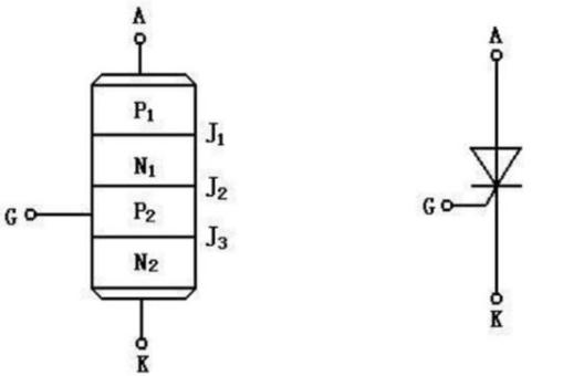 晶闸管的结构及工作原理