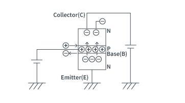 数字晶体管的工作原理及作用
