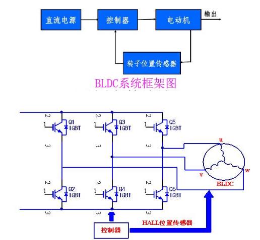 什么是霍尔传感器_AH173霍尔传感器应用