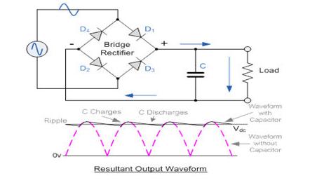 橋式整流器的優點及應用