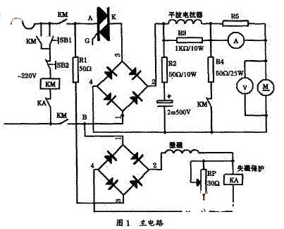 PIC16F874单片机为中心处理器的直流电机调速设计