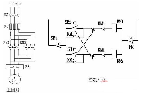 繼電器控制電路移植法梯形圖設計步驟