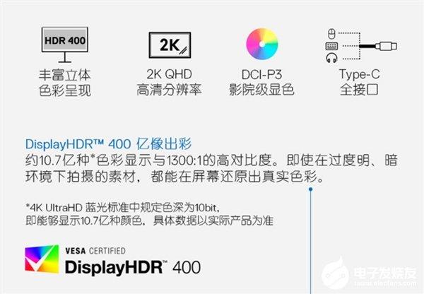 戴尔U2520DR上架国内电商平台 25英寸2K分辨率+HDR 400认证