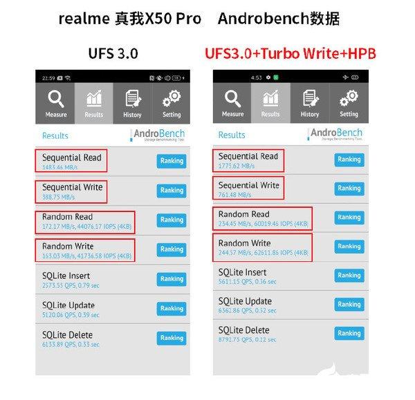 realme真我X50 Pro曝光采用了UFS 3.0+Turbo Write+HPB的先进闪存技术