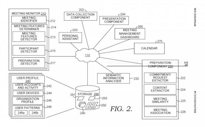 微软曝光帮助准备会议专利,举办会议更方便