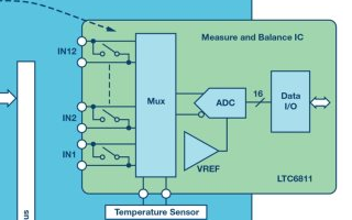电池堆栈监控器方案延长电动汽车锂电池寿命