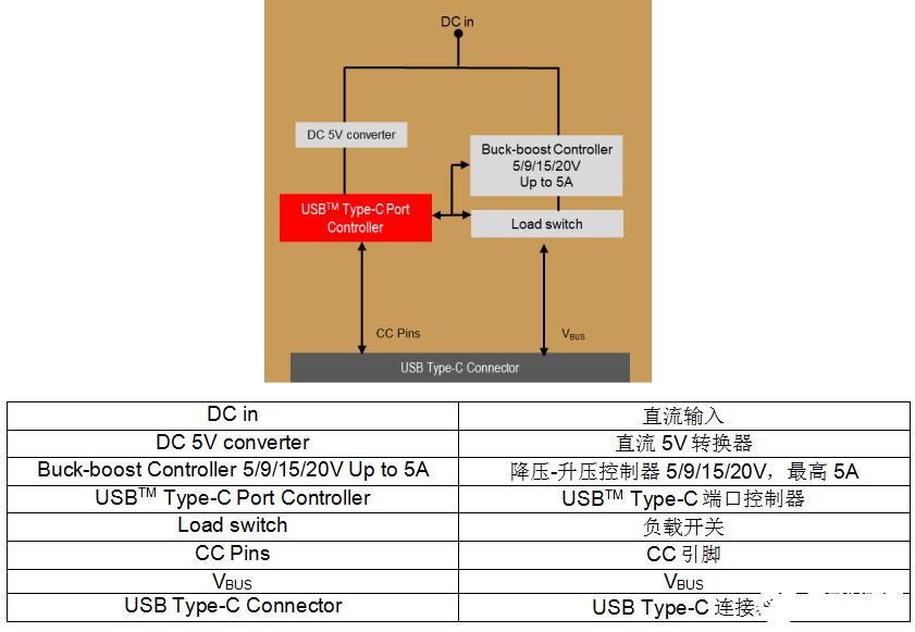 http://www.reviewcode.cn/yunweiguanli/117545.html