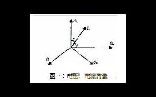 功率因数补偿控制器的工作原理及设计方案