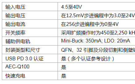 Qorvo推出电源管理集成电路(PMIC)--- ACT4751M车载充电方案
