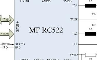 基于NXP的MCU及智能識別產品實現多界面讀卡器的設計方案