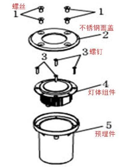 LED地埋燈安裝(zhuang)過程_LED地埋燈安裝(zhuang)的注意事項(xiang)