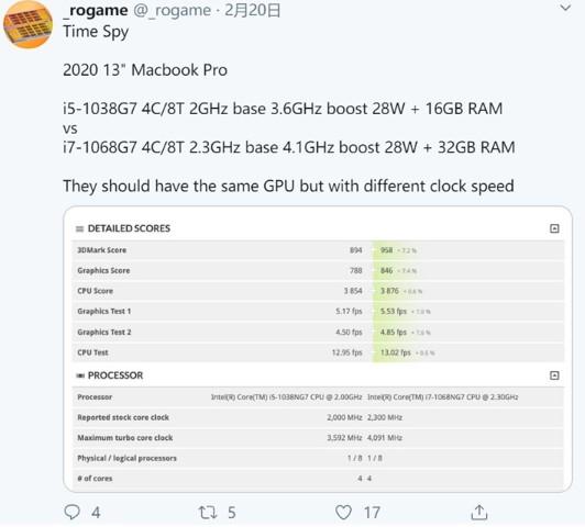 2020款MacBook Pro 13内存容量有望升级,可能将会是16GB起步