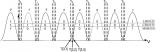 鎧俠半導體估(gu)計NAND快閃(shan)存(cun)儲器位錯(cuo)誤(wu)率的專利