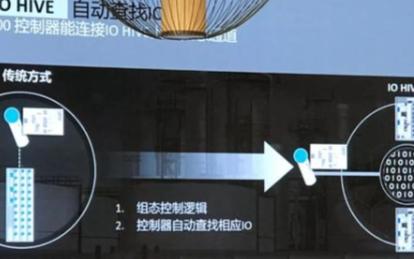 霍尼韦尔的新控制技术将持续创新引领工业自动化的演进