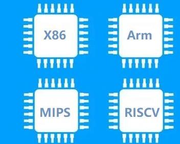 中國自研CPU的發展道路如何