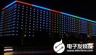 LED點光源的常見故障及解決辦法