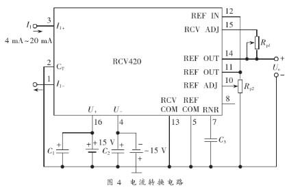 基于DSP芯片和以太网控制器实现风力发电机检测分析系统的设计