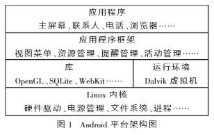 基于Android开发技术实现安全检查系统的设计