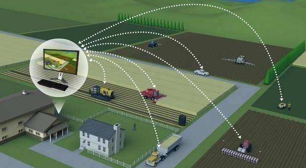 人工智能助力数字农业新变革