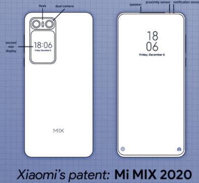 小米MIX 2020的设计专利图曝光该机背部下方放置了一块小屏幕