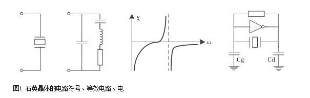 如何用示波器測量無源晶振的輸出頻率