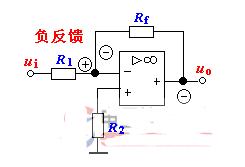 反饋放大電路的分類與判別方法