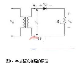 半波整流电路的原理图及波形图