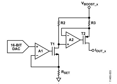 隔离式多路复用HART1模拟输出电路的功能与应用优势分析