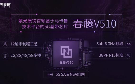 中国联通5G CPE重磅推出  搭载紫光展锐5G...