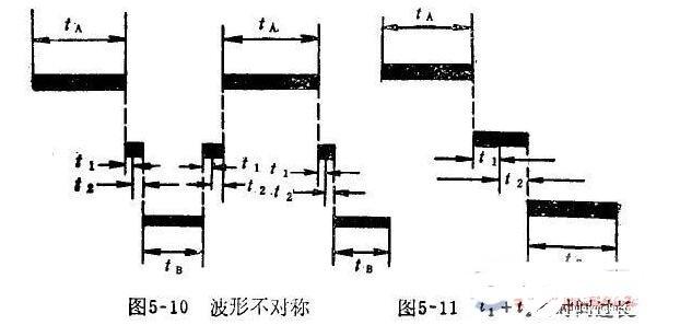 一文解析變流器常見故障波形