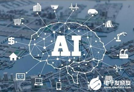 人工智能真正赋能制造业 将成为制造业转型升级的核...