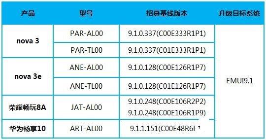 华为四款机型开启EMUI 9.1新版本测试 加入...