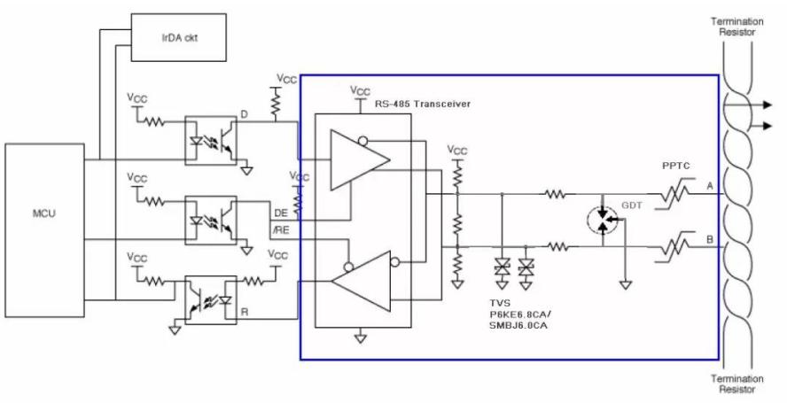 串行通信口防雷电路设计参考(RS-485)