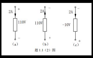 电路的基本概念和基本分析方法详细说明
