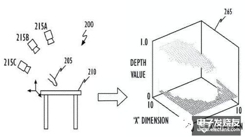 苹果新专利曝光 AR将成为该公司未来的主要业务